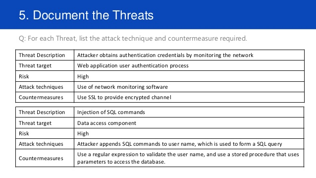 Threat Modeling - Document Threats Example